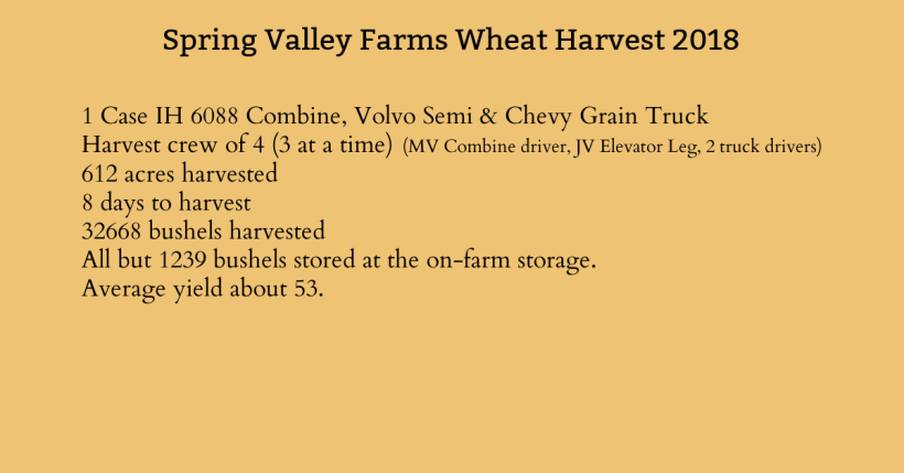 SPV WHEAT HARVEST 2018